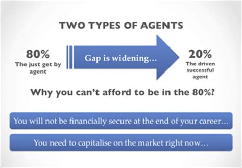 the real estate target calculator