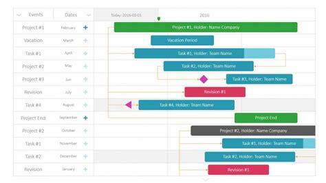Gantt Chart Powerpoint Templates Slidemodel Project Deck Template