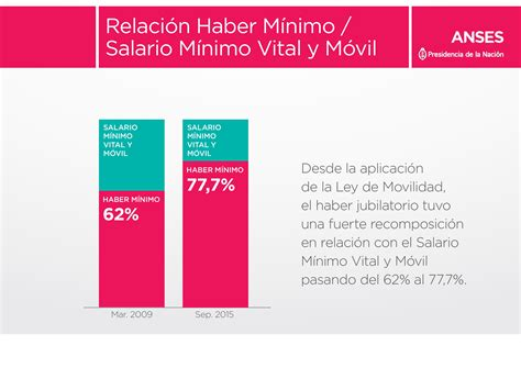 cual sera el aumento a jubilados en argentina aumento salario jubilados 2015 html autos post