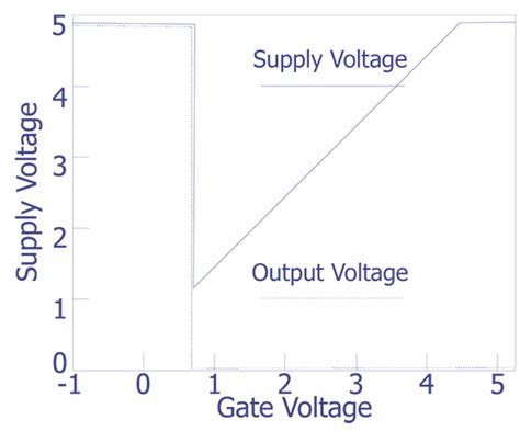 induced voltage across an inductor state an expression for induced voltage across an inductor 28 images emf equation of