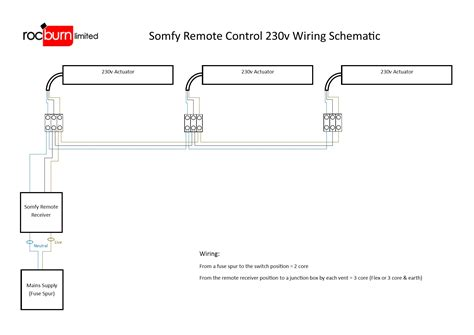 somfy wiring diagram somfy cd4 manual