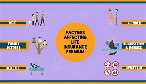 buying an older home factors that may affect your home insurance top 6 factors that affect how life insurance premium is