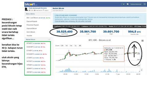 bitcoin ojk bitcoin indonesia prediksi hari ini 07 06 2017