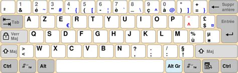 non us keyboard layout 6 non qwerty keyboard layouts mental floss