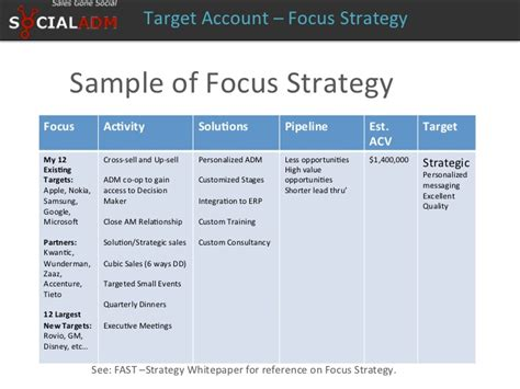 target account selling template target account whitepaper