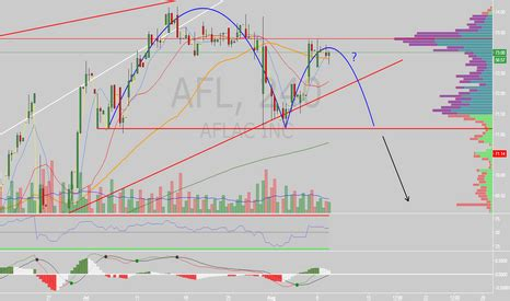canslim cup and handle pattern afl inverted cup and handle technical analysis and trading