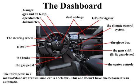 Interior Parts Of The Car by Kaj Conversation Automobile Vocabulary