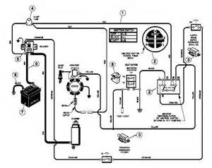 lawn mower ignition circuit wiring diagram lawn tractor starter switch wiring diagram elsavadorla