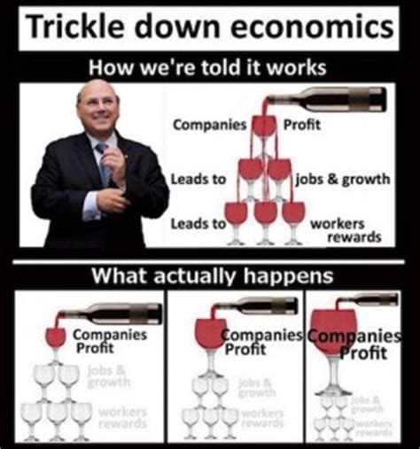 trickle down thinking breeds inequality 187 the australian