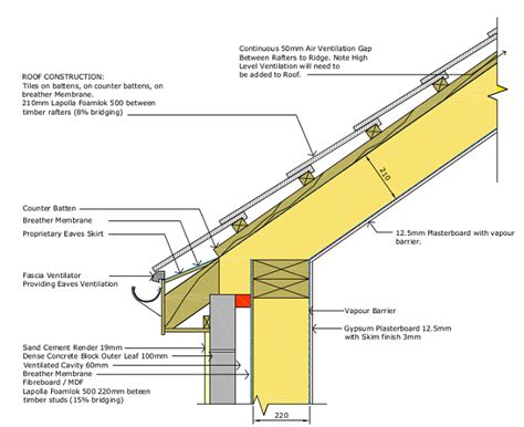 Ceiling Eaves by Pitched Roof Sprayfoaminsulation Ie
