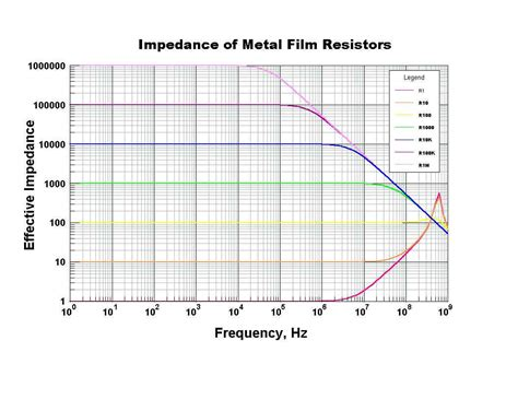 resistor third band gold 1 percent resistor values 28 images when the third band is silver as is the in figure 10 55