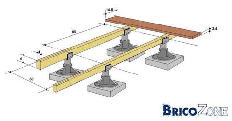 Installer Une Cheminãģäģ E Dans Une Comment Une Terrasse En Bois Sur Roofing