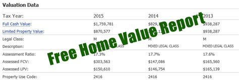 free home value report arizona real estate
