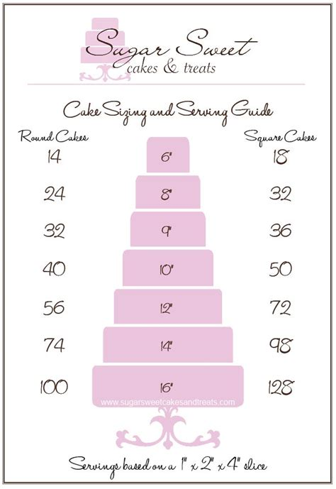 wilton wedding cake serving chart 25 best ideas about cake servings on cake