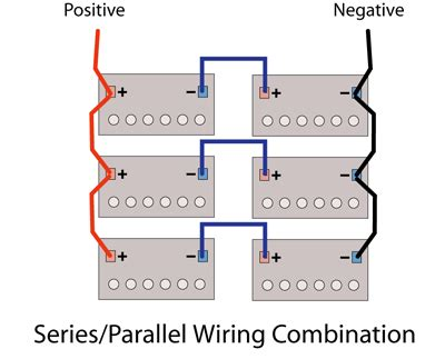 series and parallel battery connections simple calculations