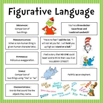 theme definition figurative language dr seuss figurative language bulletin board figurative