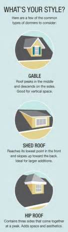 how much is a dormer addition dormer additions raise the roof angies list