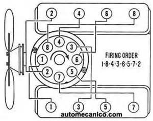 Ford 360 Firing Order American Motors Orden De Encendido Firing Order