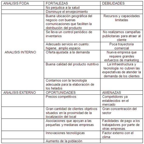 ejemplos de proyectos pedagogicos de aula gratis ensayos tesis de administracion de empresas elaboracion de tesis