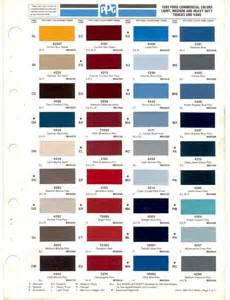 ford color codes inspiring ford interior paint 7 ford truck interior paint