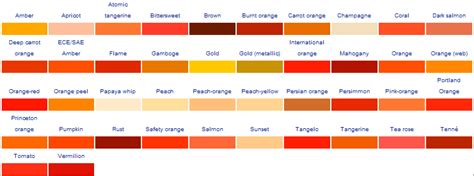 shades of orange color chart the twisted cow