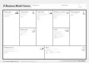 business model business model canvas poster