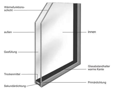 Kunststoff Fensterscheiben by Oliva