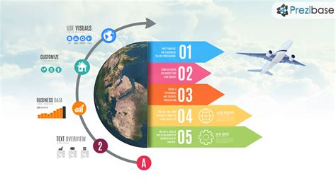 prezi presentation templates international business prezi template prezibase
