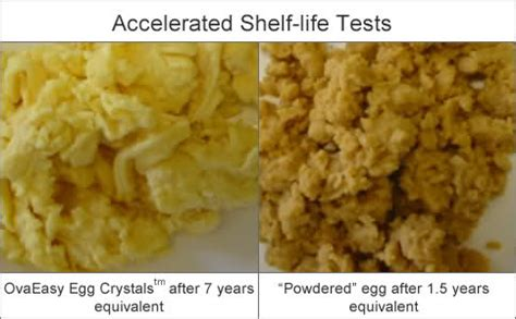 Powdered Eggs Shelf by Ovaeasy Whole Egg Crystals Review American Preppers