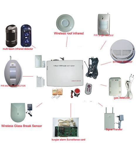 china abs intelligent home security gsm burglar alarm
