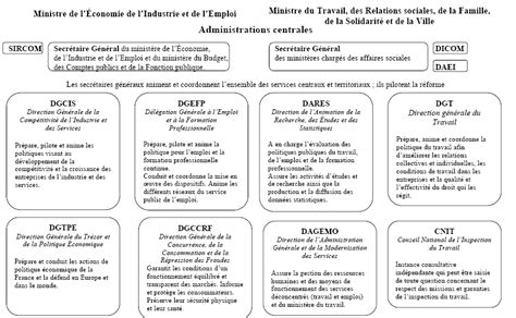 etude de marché cuisine modele questionnaire etude de marche restauration