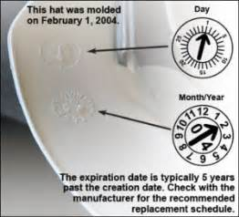 Tire Expiration Date Location Use Your And Inspect Your Hat State Fund