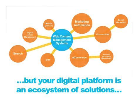 mobile content management system digital platform selection best practices