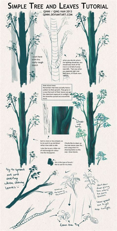 typography tree tutorial 1000 images about trees and form on pinterest trees