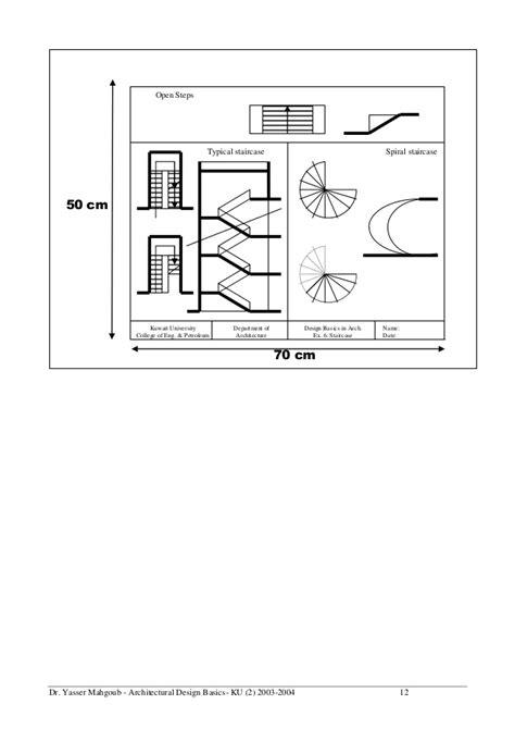 architectural design basics اسس التصميم المعمارى