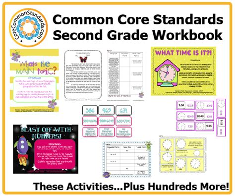 Common Standards Math 5th Grade Worksheets by Teaching