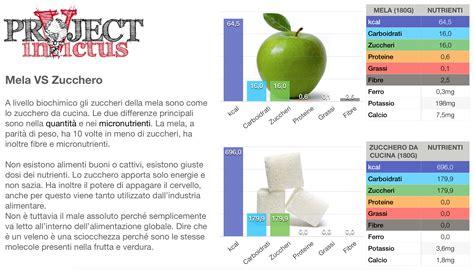 alimenti con zuccheri semplici quali sono i carboidrati quelli semplici e complessi