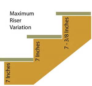 Maximum Height Of Stair Riser by Stair Tread Riser Building Code