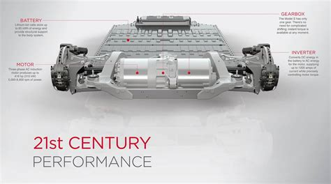 Tesla Motors Engine The International Engine Of The Year Announces Its 2016