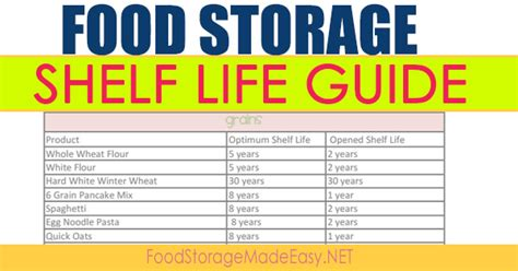 Canned Goods Shelf Chart by Food Storage Shelf