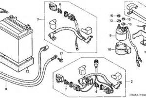 ford 3000 tractor hydraulic diagram wedocable