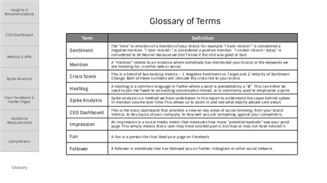 glossary template indepth brand report template v2 0