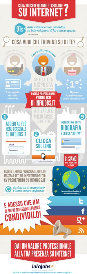 curriculum banche infojobs banche my rome