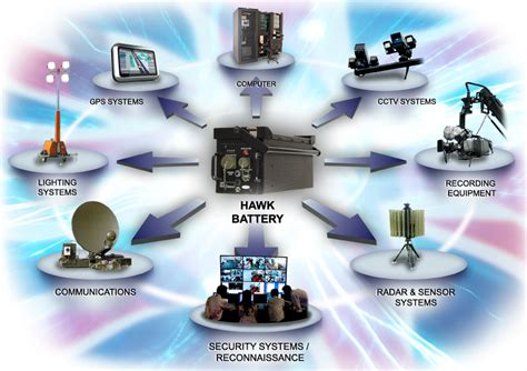 application design battery issues applications batteries power management and battery