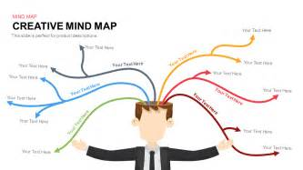 mind map template pdf creative mind map powerpoint and keynote template