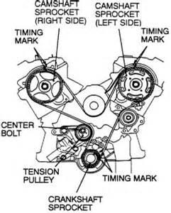 Mitsubishi Montero Sport Timing Belt Replacement How To Replace Camshaft Sensor On 01 Mitsubishi Montero Sport