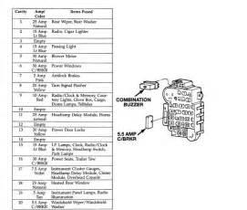 2006 Jeep Grand Fuse Diagram Fuse Diagram Page 6 Jeep Forum