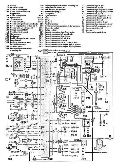 Wrg 1835 1993 Volvo 240 Fuse Diagram