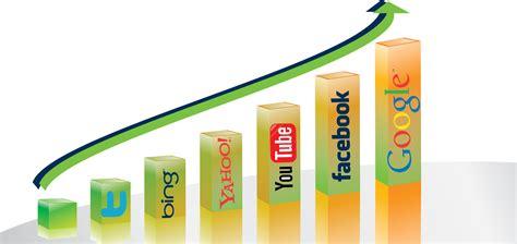 grow marketing internet marketing services lucknow india seo company