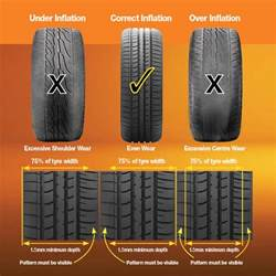 new car tyre tread depth tyre tread depth at beaurepaires helpful tips